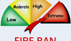 fire rating extreme